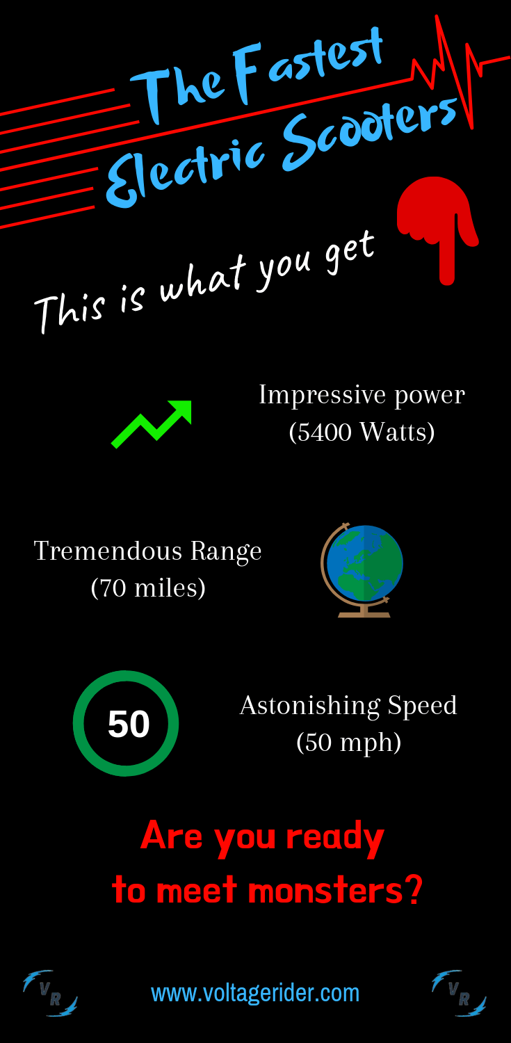 Infographic of the fastest electric scooters in the world
